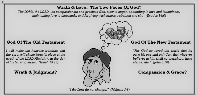 God's Desires 1